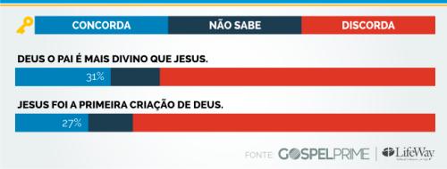 tabela-jesus-e-deus