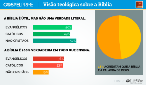 visao-teologica-sobre-a-biblia